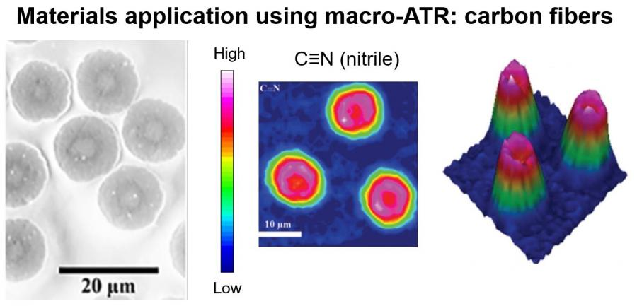 Material application of infrared microscopy - carbon fiber analysis